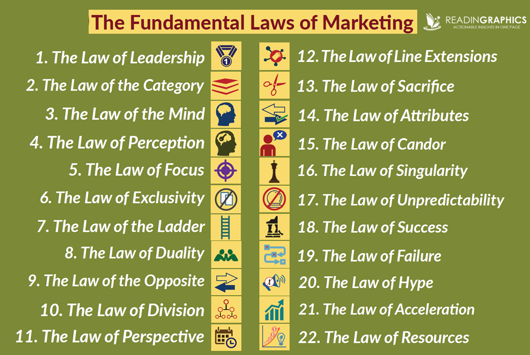 22 immutable laws of marketing review