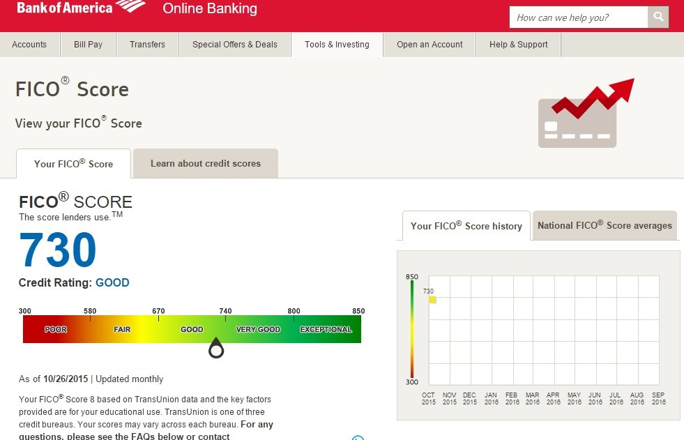 bank of america fico score review