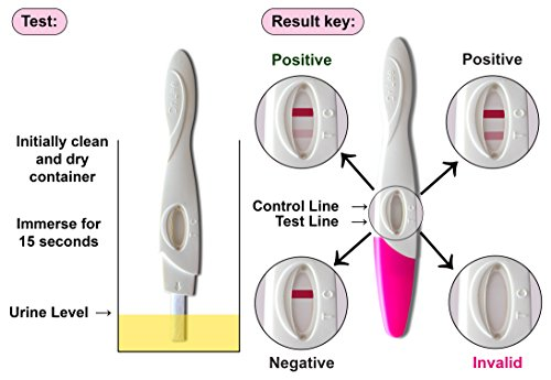 early detection pregnancy test reviews
